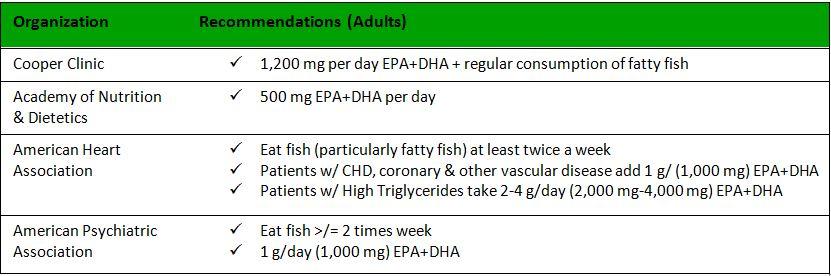 omega-3-chart.JPG